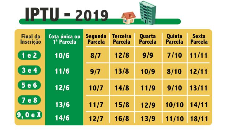 banner do calendário de IPTU 2019