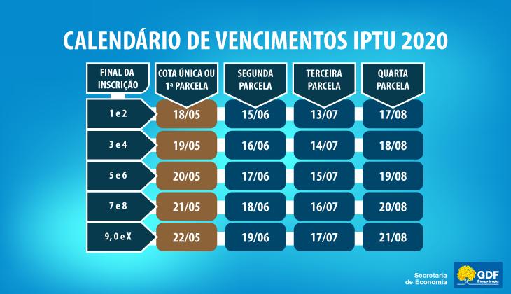 Calendário IPTU 2020