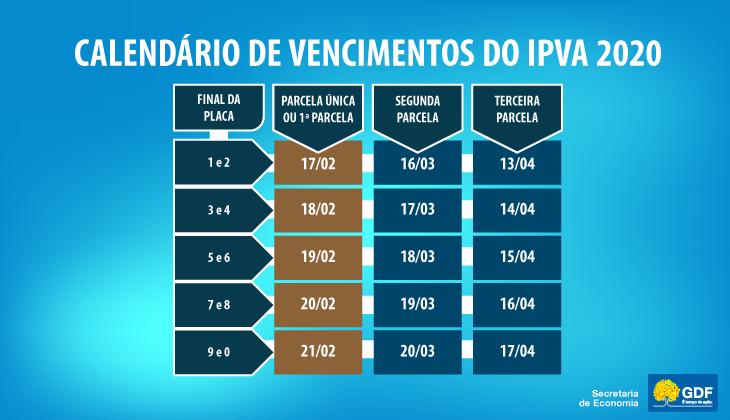Calendário IPVA 2020
