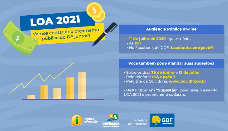 Saiba como apresentar sugestões para o LOA 2021