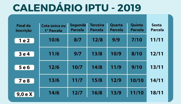 Calendário IPTU 2019