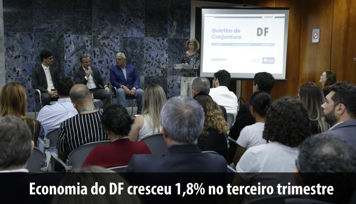 Economia do DF cresceu 1,8% no terceiro trimestre